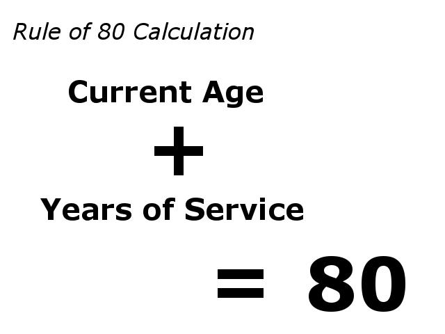 Rule of 80